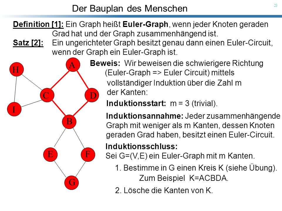 Definition [1]: Ein Graph heißt Euler-Graph, wenn jeder Knoten geraden